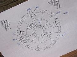 1月20日(日)北路久御子の心理占星術体験会